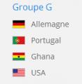 Allemagne, coupe du monde 2014