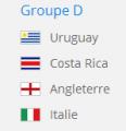 costa rica, squadra, coupe du monde 2014