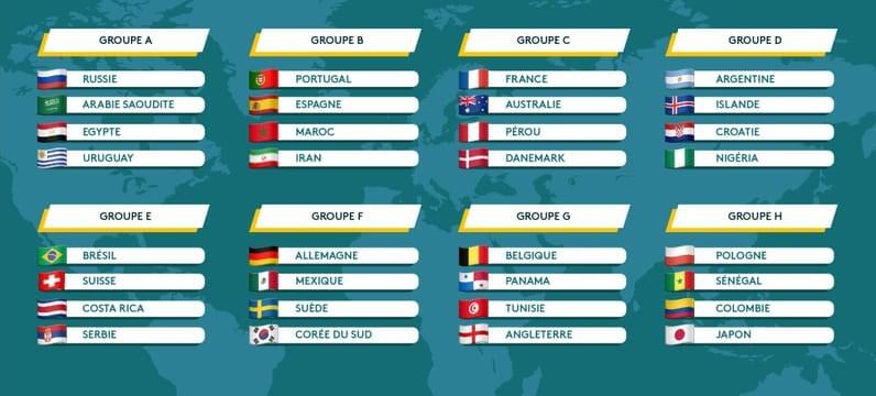 groupe-coupe-du-monde-2018