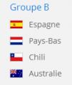 australie,coupe du monde